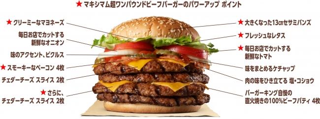 画像2: 【期間限定】バーガーキング® の『超ワンパウンドビーフバーガー』をさらにパワーアップ!