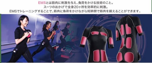 画像1: ドイツ製の最新EMSボディスーツ(筋肉刺激スーツ)を着用!15分でボディメイクが可能に!