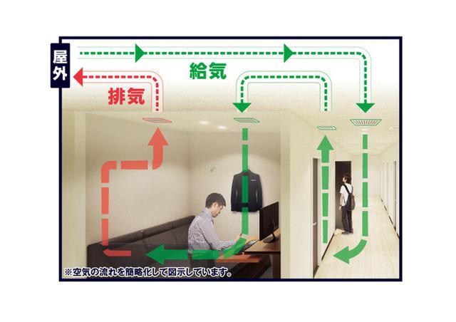 画像: WEB会議用アプリ導入済の鍵付完全個室は、約5分に1回空気が入れ替わる特許取得(No6659883)の空調換気システムにより安心・安全な空間で利用できます。
