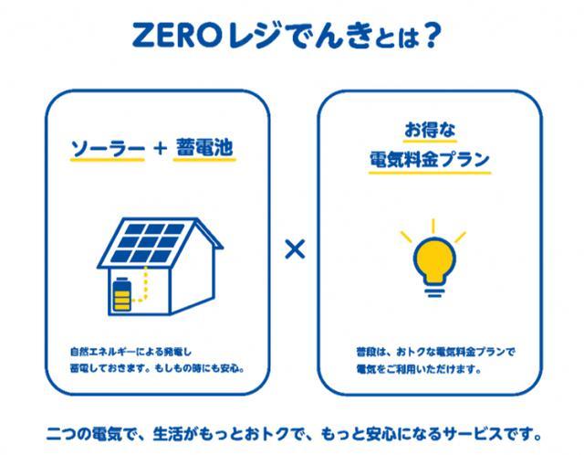 画像2: 月額基本料金0円の「ZEROレジでんき」を提供スタート