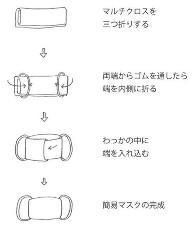 画像: マルチクロスとゴムで簡易マスク作れます