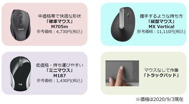 画像1: 姿勢を正すより簡単!「マウスを変える」