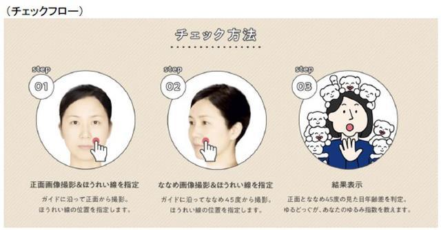 画像3: 日本人女性1,000人の約7割が「正面顔」より「ななめ45度顔」に自信あり!