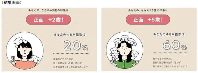 画像5: 日本人女性1,000人の約7割が「正面顔」より「ななめ45度顔」に自信あり!