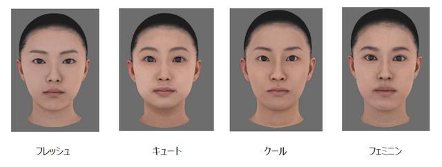 """画像: """"ゴールデン角度""""は、「顔だち」のタイプごとに異なることが明らかに"""
