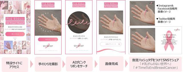 画像2: あなたの手のひらのピンクリボンが支援につながる‥エスティー ローダー グループ 2020 乳がんキャンペーンがスタート!