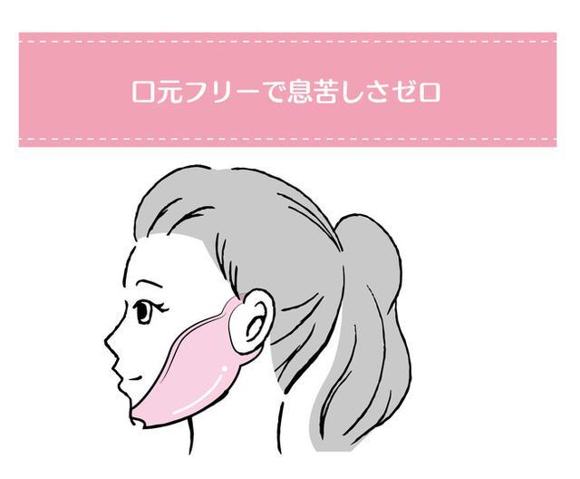 """画像: ◆ 口元はしっかりとゆとりのある設計なので、息苦しさやストレスを感じることなく""""ながら美容""""を楽しめます。"""