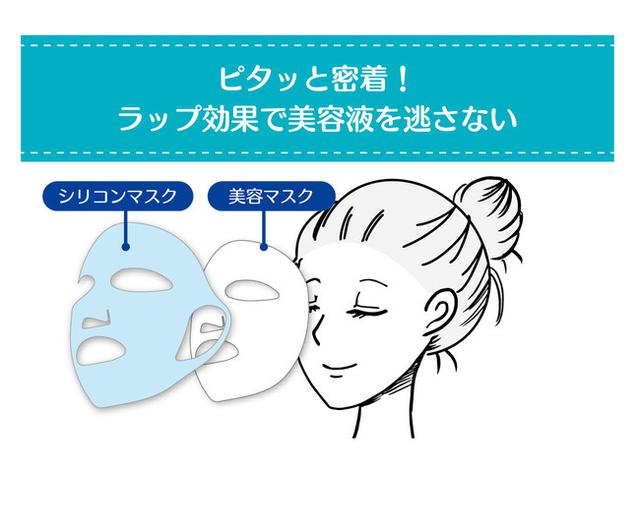 画像: ◆ 美容マスクに重ねて着けることで、浮きやすい目元や頬・鼻周りにもマスクがピタッと密着。薄めのシリコンマスクが顔の凸凹にフィットして美容液を閉じ込め、しっかり保湿ケアができます。