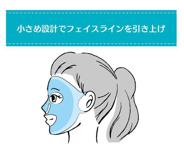 画像: ◆ 顔のサイズに対し小さめに設計されているので、耳にかけることでフェイスラインを引き上げます。