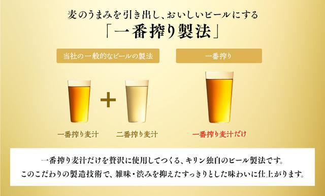 画像2: 「日本初」のビール誕生!!!