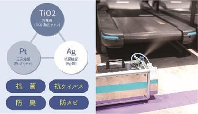 画像3: 24時間年中無休のフィットネスクラブ「ANYTIME FITNESS」が日本初出店から10年!