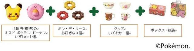 画像: ①ドーナツセットA