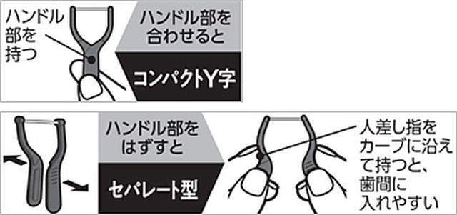画像5: 【試用レポ】マスクが手放せないこの時期おすすめ!ピュオーラのオーラルケアアイテム