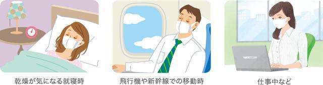 画像: マスク内がじ〜んわりうるおう♡めぐりズム「蒸気でホットうるおいマスク」