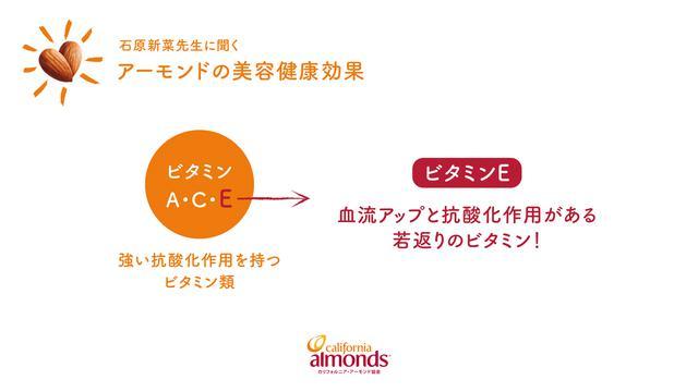 画像: ビタミンEには抗酸化作用や美白効果が!