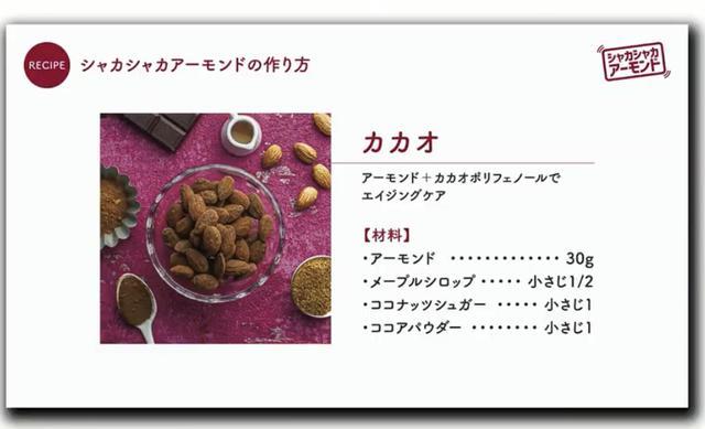 画像4: 3.ナッツ料理研究家・音仲沙良さん