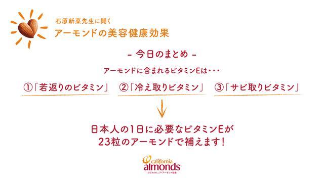 画像3: 【レポ】アーモンドでキレイ生活。1月23日は「アーモンドの日」♡