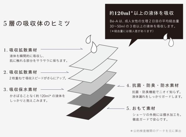 画像5: ⭐︎商品特長(大人用の特長+α)