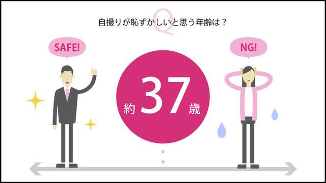 画像8: 株式会社DNPフォトイメージングジャパン調べ