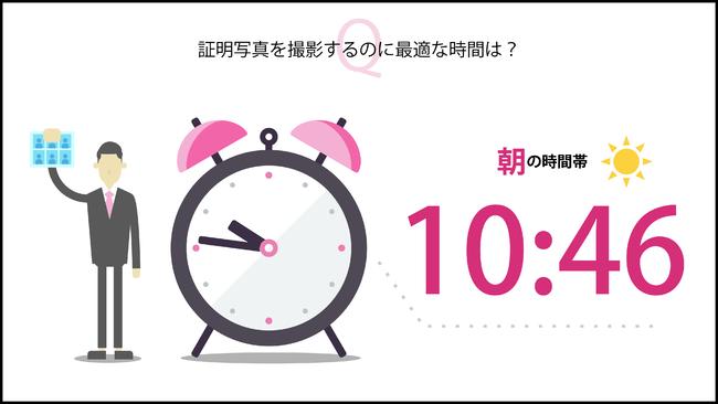 画像5: 株式会社DNPフォトイメージングジャパン調べ