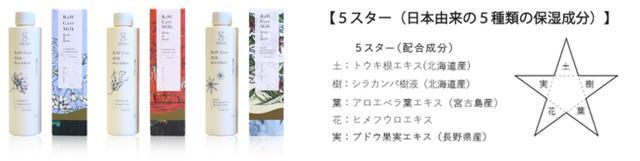 画像2: フレグランスボディケアブランド「SWATi」より「RaW Care Milk Body&Bath(ロウ ケア ミルク ボディ&バス)」新発売!