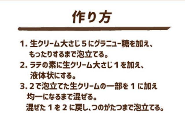 画像6: アレンジレシピ「初級編」