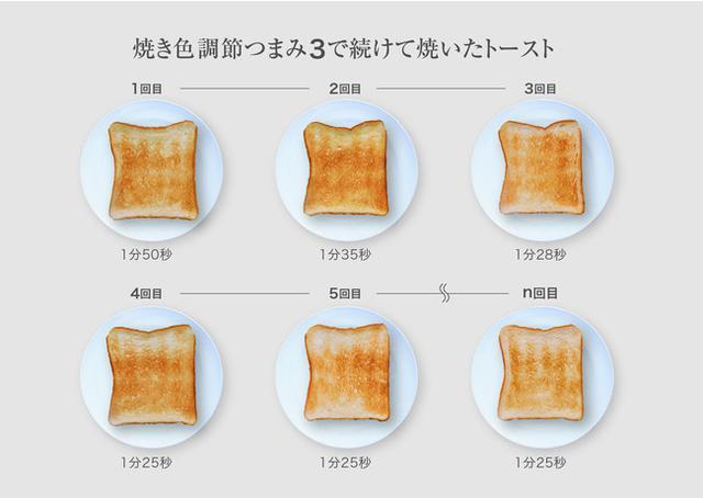 画像9: 『Aladdin グラファイト ポップアップトースター』美味しいトーストはもちろん、冷凍トースト ・ベーグル・あたための4モード搭載!