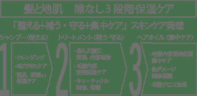 画像2: andnine.jp