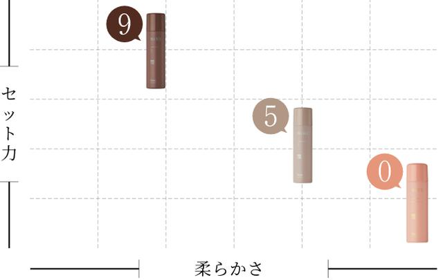 画像: nine-hairstyle.com