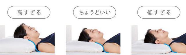 画像: 良い眠りのために、首に負担のかからない正しい寝姿勢は必須!
