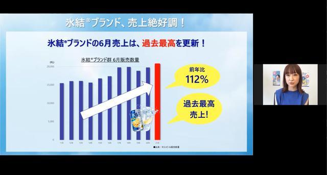画像: 【試飲レポ】やっぱり王道!大幅リニューアルで大人気の「氷結」が、過去最高に売れてるらしい★
