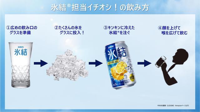 画像1: この夏にぴったりの飲み方、知っていますか?!