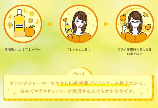 画像2: 「リステリン®Fresh Orange(フレッシュオレンジ)」が新発売
