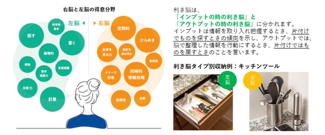画像2: 【エアトランク】「整理収納オンラインサービス」サービス提供開始