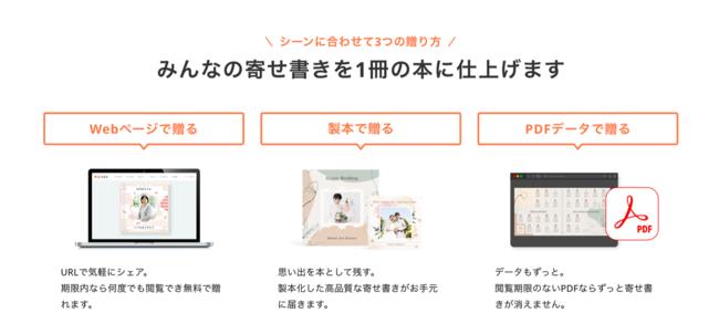 画像1: 従来のオンライン型寄せ書きサービスと違う4つの「スゴさ」