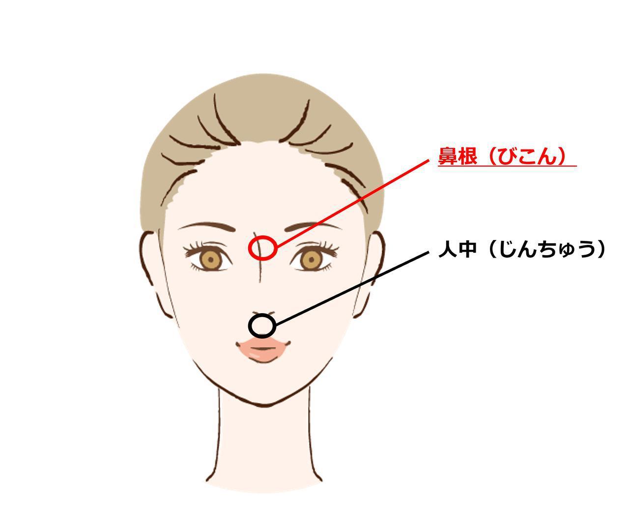 """画像1: 次のトレンドは""""鼻根""""?今春頃から """"整形術・整形部位メイクテクニック""""ワードが出現"""