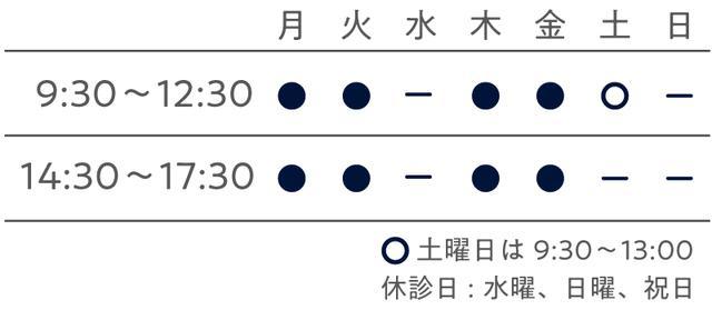 画像: 墨田区業平の産婦人科・漢方内科【のぞみ女性クリニック】