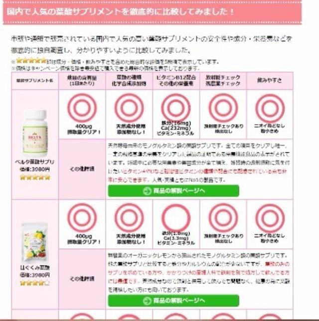 画像: どのサプリを選べばよいか比較検討できる!葉酸サプリ110番☆