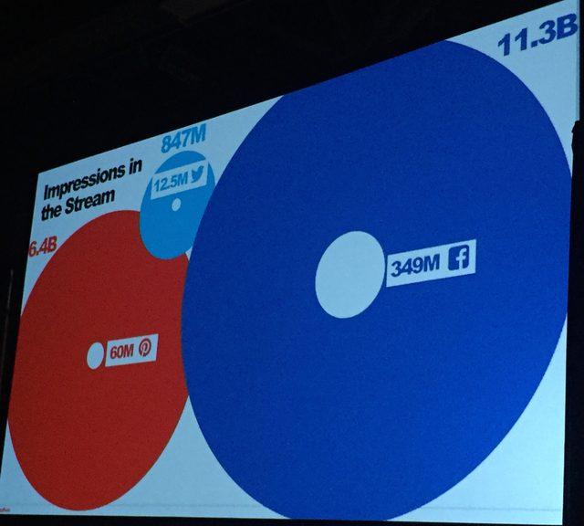 画像: BuzzFeedのインプレッション jp.techcrunch.com