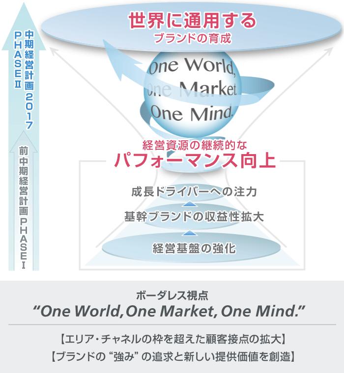 画像: www.kose.co.jp