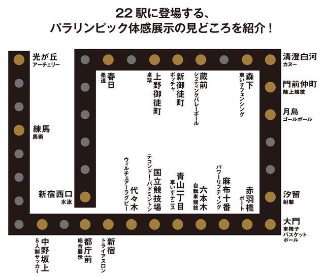 画像: 都営大江戸線22駅を全てまわってみよう! 22駅に登場する、パラリンピック体感展示の見どころを紹介!