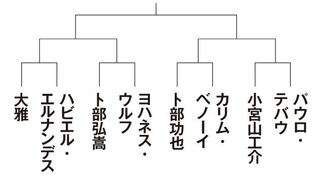画像2: K-1 WORLD GP IN JAPAN 2016 ~スーパー・フェザー級世界最強決定トーナメント~