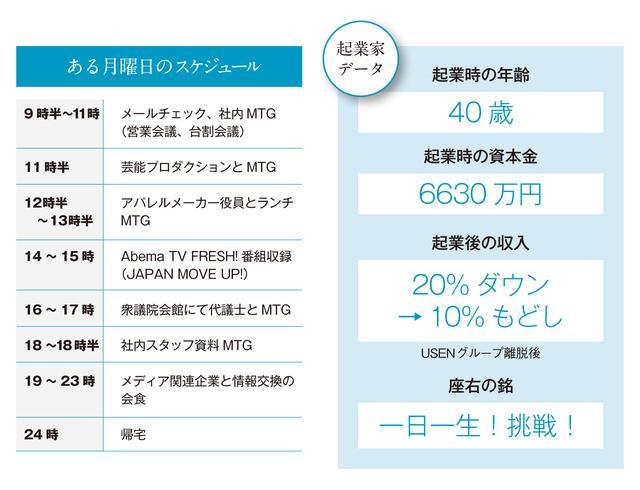 画像: 2002年4月に日本初の「無料の日刊新聞」として創刊した「TOKYO HEADLINE」も今年で15年目を迎えた。現社長の一木広治氏は株式会社ヘッドラインの立ち上げを側面から支え、2004年から社長に就任。現在に至る。