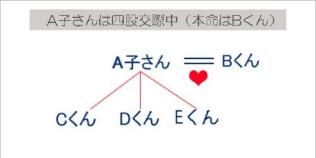 画像: 故・今井雅之の二人のガールフレンドによるポリアモリー(複数恋愛)の論説 - グノシー