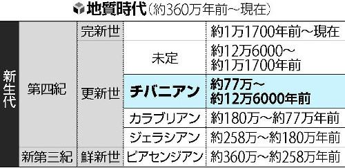 画像: sp.yomiuri.co.jp
