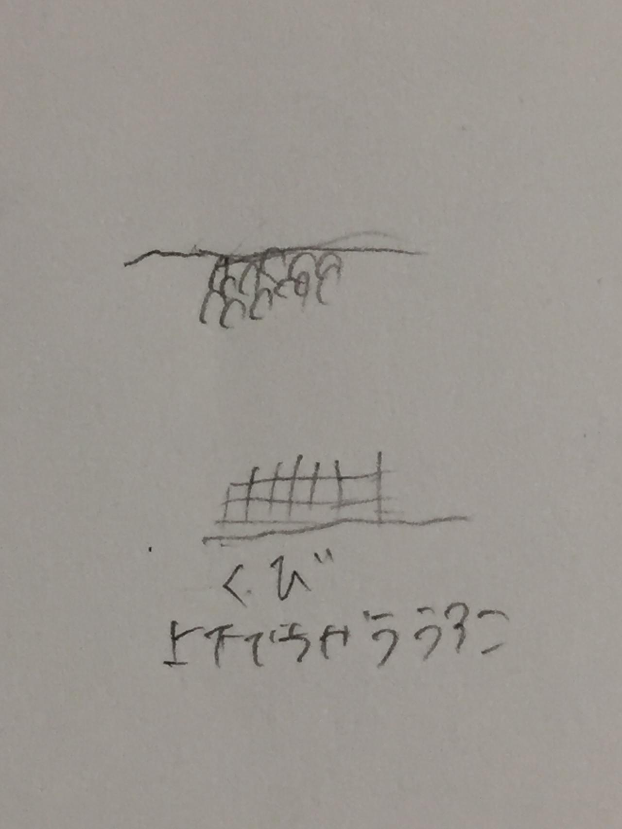 画像: 走り書きですがざっくりとこんな感じ