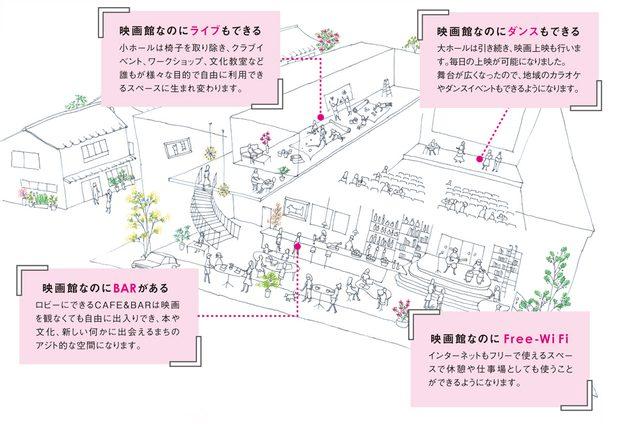 画像2: 全国にひろがる映画館の再生。今度は兵庫県にある再生された映画館、豊岡劇場がフランスのリベラシオン紙のwebサイトに「小さな奇跡」として大きく報道!