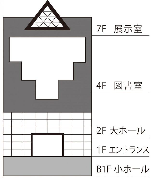 画像: 特集・逝ける映画人を偲んで 2013-2014 | 東京国立近代美術館フィルムセンター