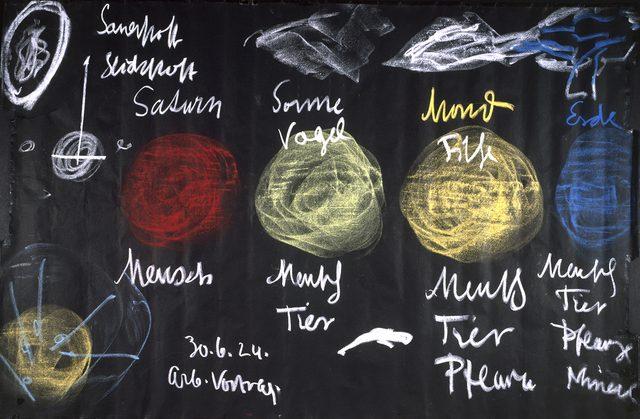 画像: ルドルフ・シュタイナー 《無題(黒板絵、1924年6月30日の講義より)》 1924年 ルドルフ・シュタイナー・アーカイヴ(ドルナッハ)