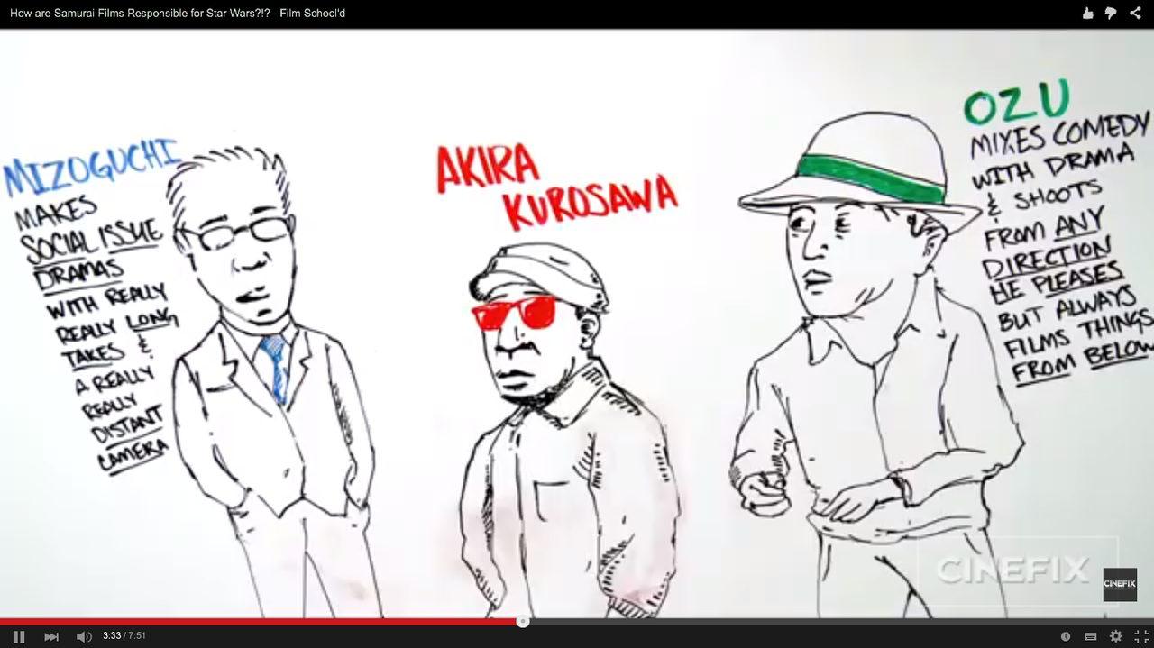 画像1: 海外動画が解いた黒澤とスターウォーズのいい関係!なるほど、こういうシーンはここから採ったのかと納得です!